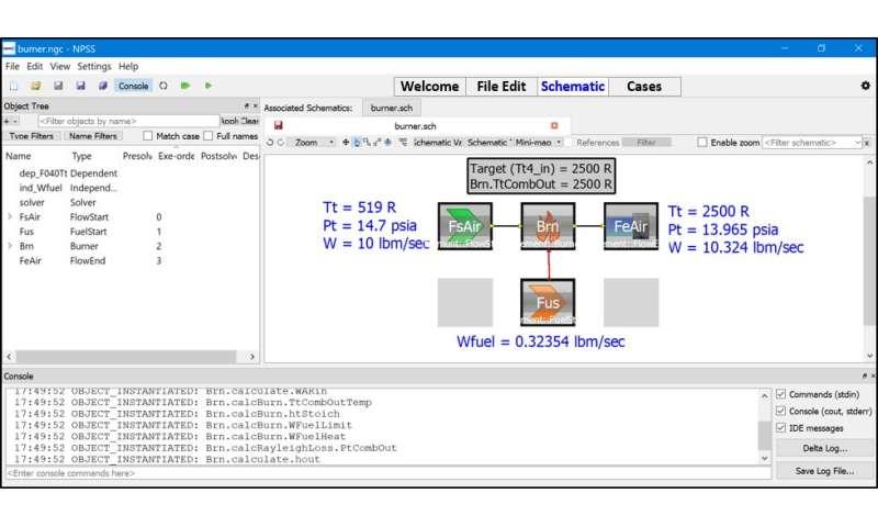 SwRI merilis pembaruan besar untuk perangkat lunak Numerical Propulsion System Simulation (NPSS)