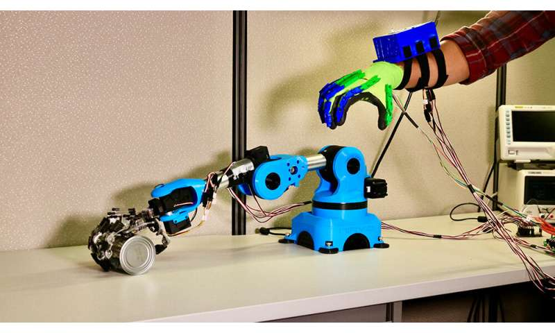 Texas A&M researchers help give robotic arms a steady hand for surgeries