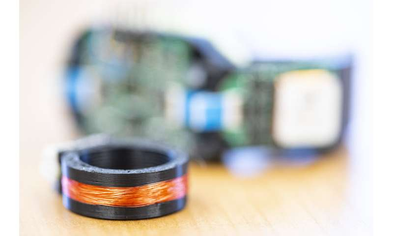 The one ring -- to track your finger's location