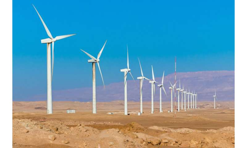 The transition to a renewable energy future will have long-term economic benefits