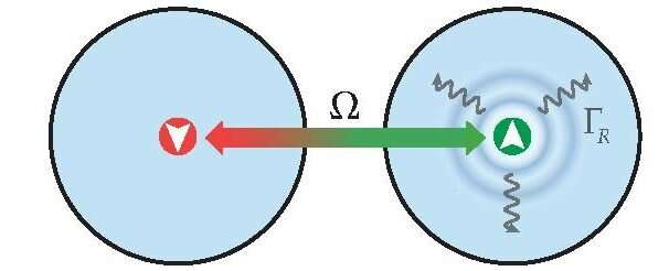 To kill a quasiparticle: a quantum whodunit