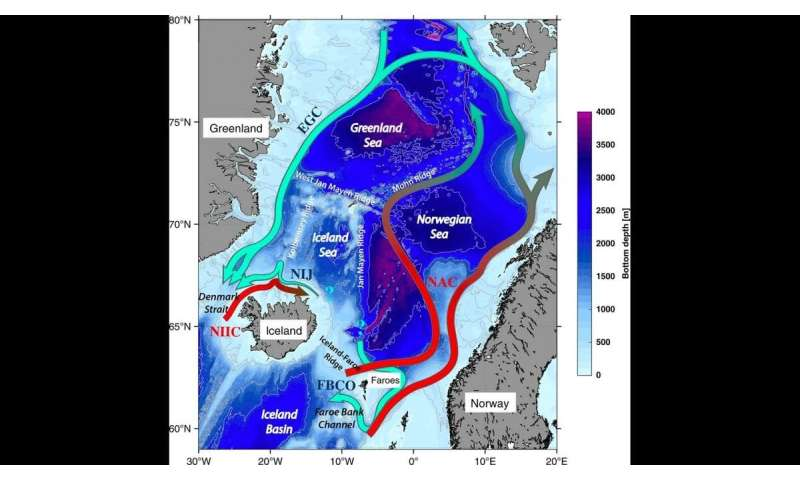 Two new studies substantially advance understanding of currents that help regulate climate