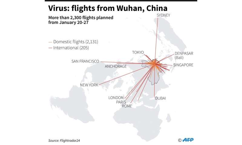Virus: flights from Wuhan, China