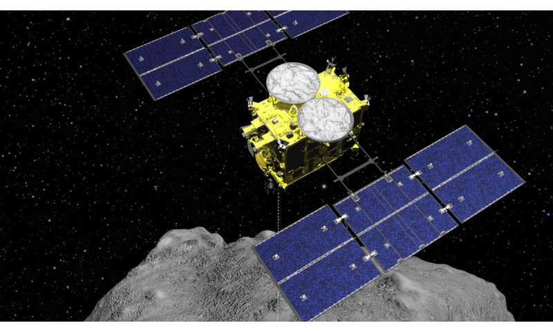What has Japan's Hayabusa2 mission accomplished?