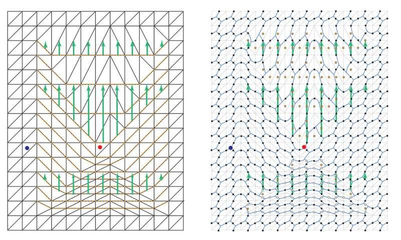 Quantum computers do the (instantaneous) twist