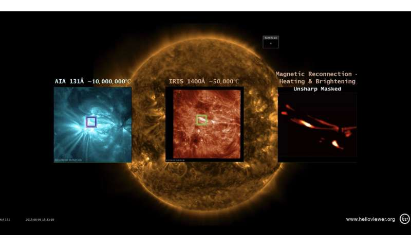 Scientists get the lowdown on sun's super-hot atmosphere 10-scientistsge