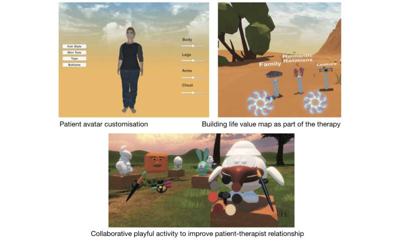 Virtual Reality health appointments can help patients address eating disorders