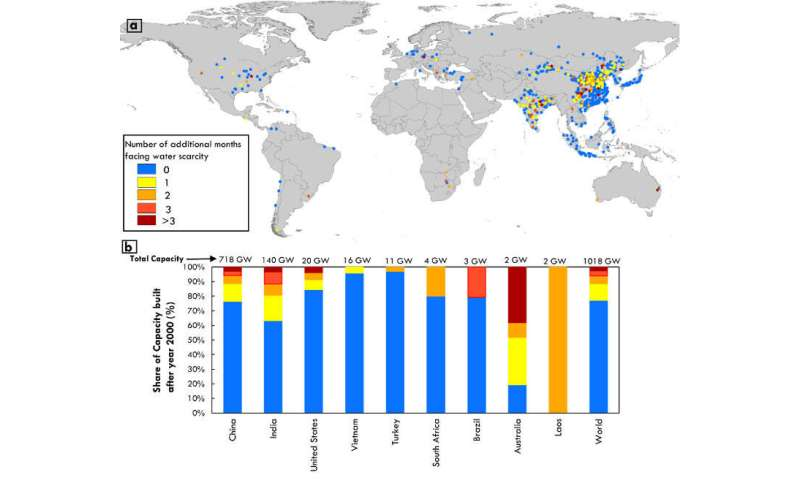 New research shows hydrological limits in carbon capture and storage