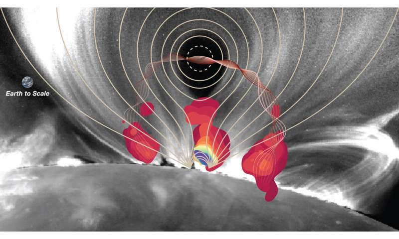 Researchers offer unprecedented look into 'central engine' powering a solar flare