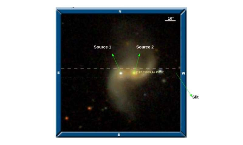 Study investigates dual nuclei in the galaxy merger remnant Mrk 212