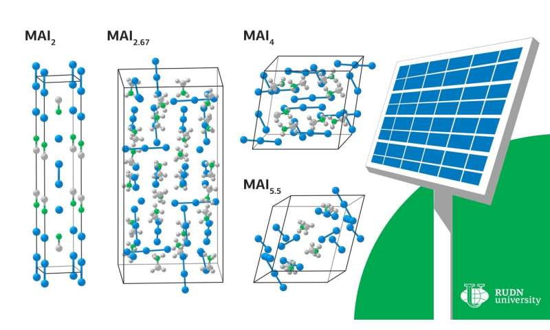 RUDN University chemist found way to improve solar cells