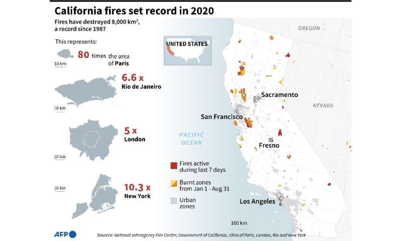 California fires set record in 2020 for area burnt