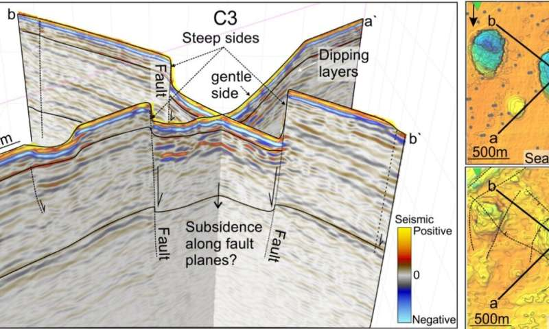 New study reveals cracks beneath giant, methane gushing craters