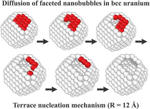 Supercomputers and Archimedes' principle enable calculating nanobubble diffusion in nuclear fuels
