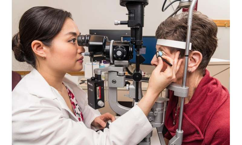 Researchers discover predictor of laser treatment success in patients with glaucoma