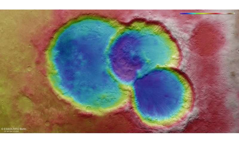 An ancient crater triplet on Mars