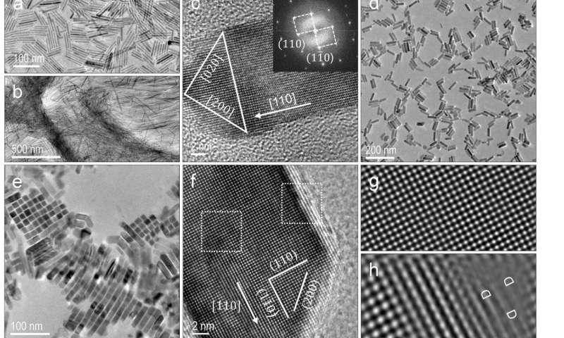 Antiferromagnetic fluoride nanocrystals
