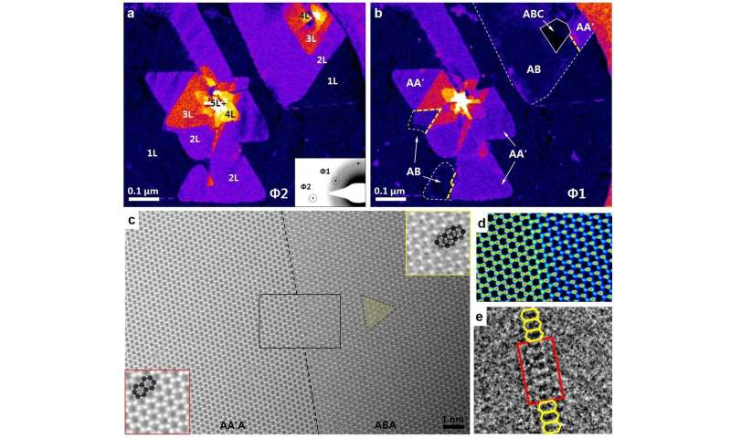 An ultimate one-dimensional electronic channel in hexagonal boron nitride