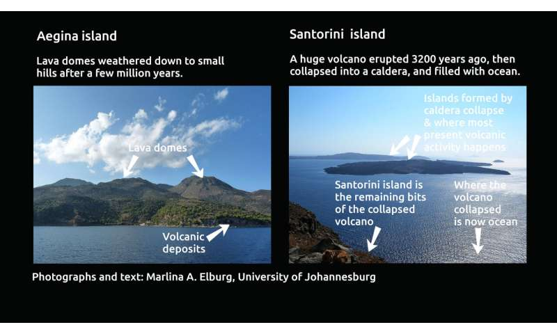 A tale of two kinds of volcanoes