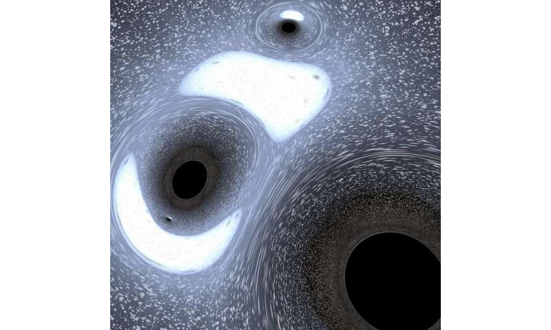 Black hole 'family portrait' is most detailed to date