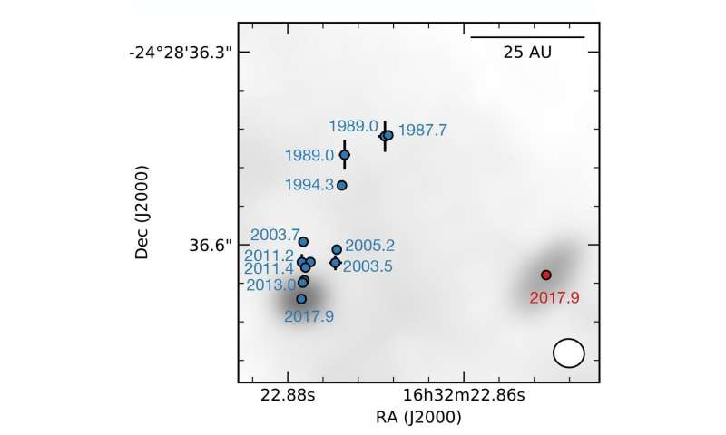Close-up view reveals binary proto-stars in the process of assemblage