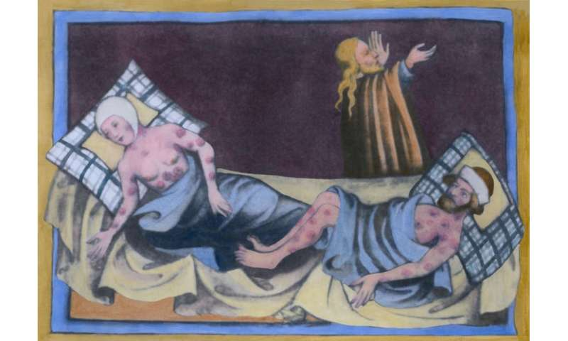 Coronavirus and the Black Death: spread of misinformation and xenophobia shows we haven't learned from our past
