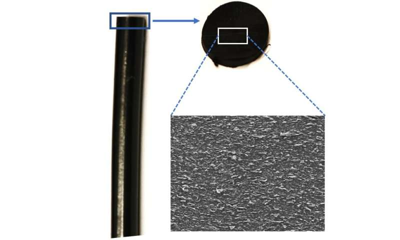 Graphite nanoplatelets on medical devices kill bacteria and prevent infections