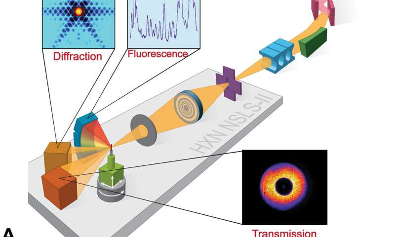 High-sensitivity nanoscale chemical imaging with hard x-ray nano-XANES