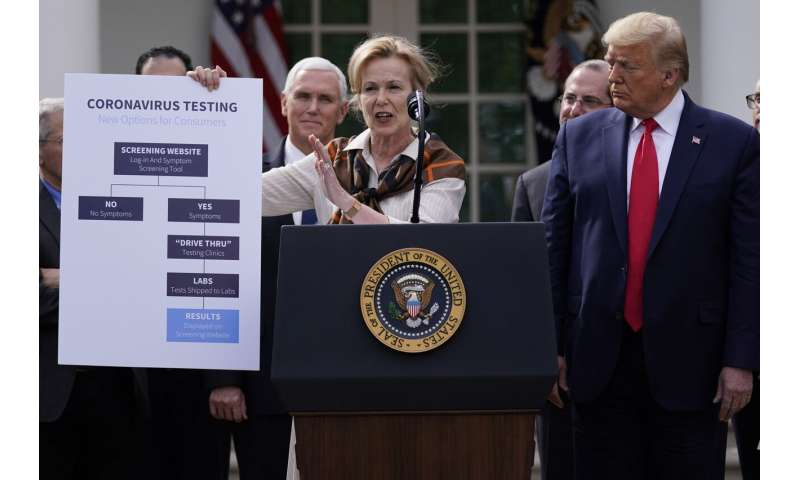 House passes aid bill after Trump declares virus emergency