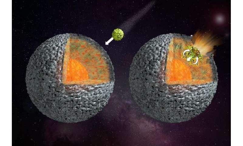 How stony-iron meteorites form