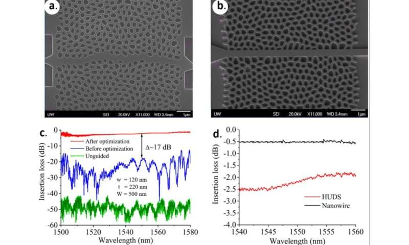 Hyperuniform disordered waveguides and devices for near infrared silicon photonics