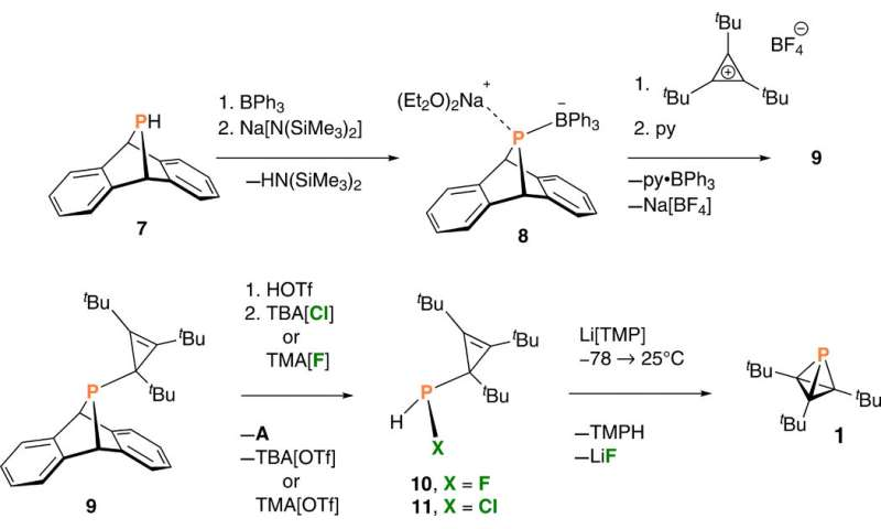 Isolating an elusive phosphatetrahedrane