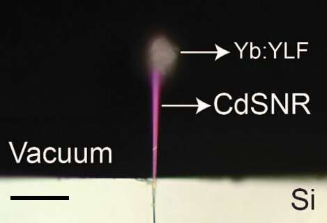 Laser allows solid-state refrigeration of a semiconductor material