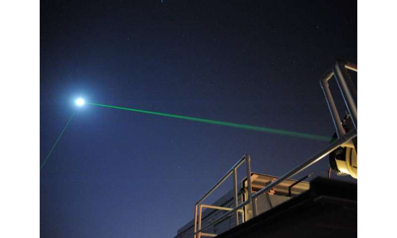 Laser beams reflected between Earth and moon boost science