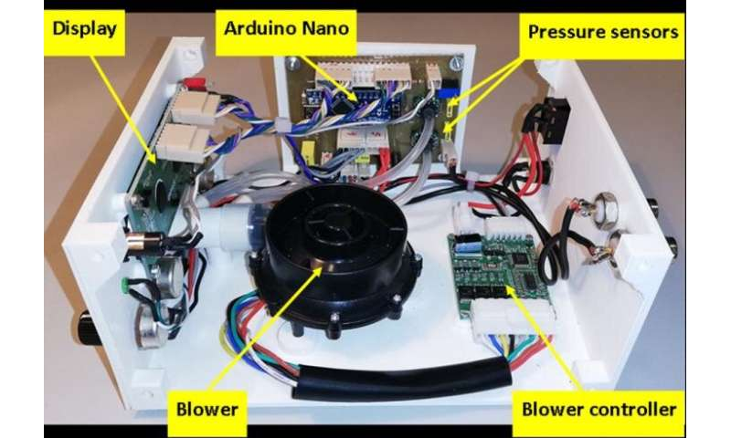 Low-cost, easy-to-build ventilator performs similarly to high-quality commercial device