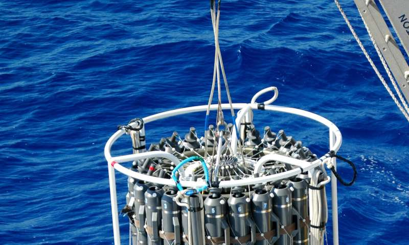 New study contradicts assumptions of constant element conditions in the oceans