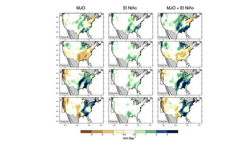 New study could help better predict rainfall during El Niño