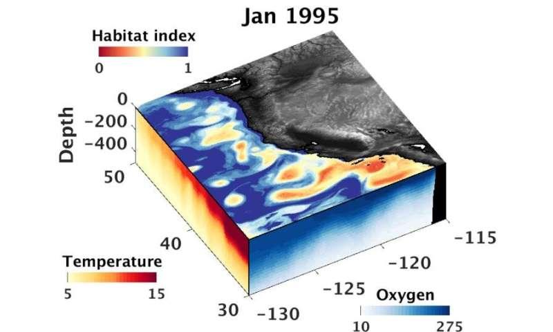 Ocean 'breathability' key to past, future habitat of West Coast marine species