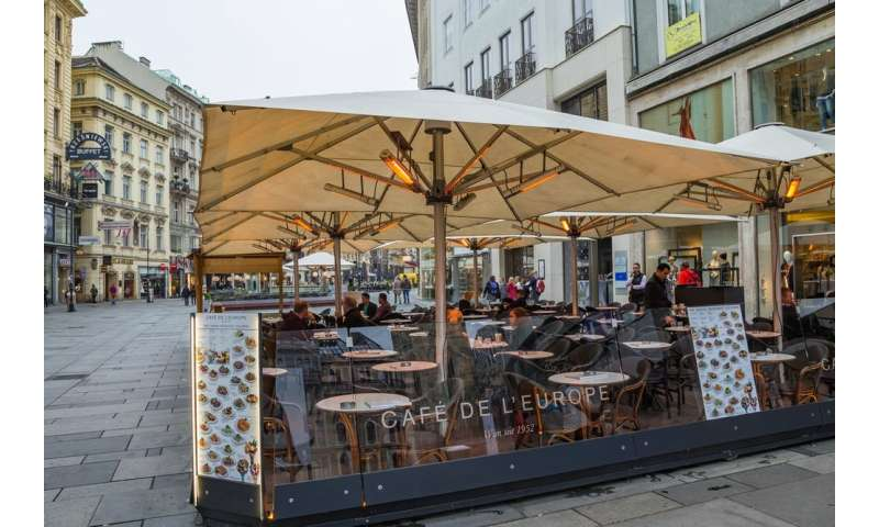 Outdoor heaters are very inefficient – here's how to keep warm outdoors more sustainably