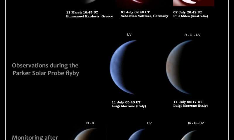 Parker Solar Probe, Akatsuki and Earth-bound observers give rare top-to surface glimpse of Venus