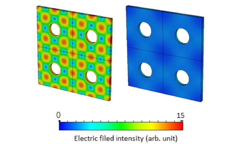 Photonic crystal light converter - A new device could be a powerful tool for observation in physics and life sciences