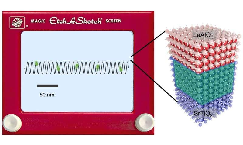 Pitt researchers create nanoscale slalom course for electrons