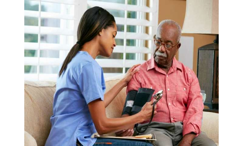 Prevalence of hypertension in U.S. 45.4 percent in 2017 to 2018