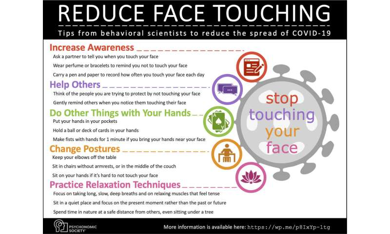 Psychologists to public: Here's how to stop touching your faces