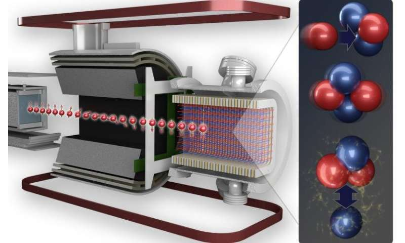 Scientists get a measurement of the weak force with greater accuracy between protons and neutrons