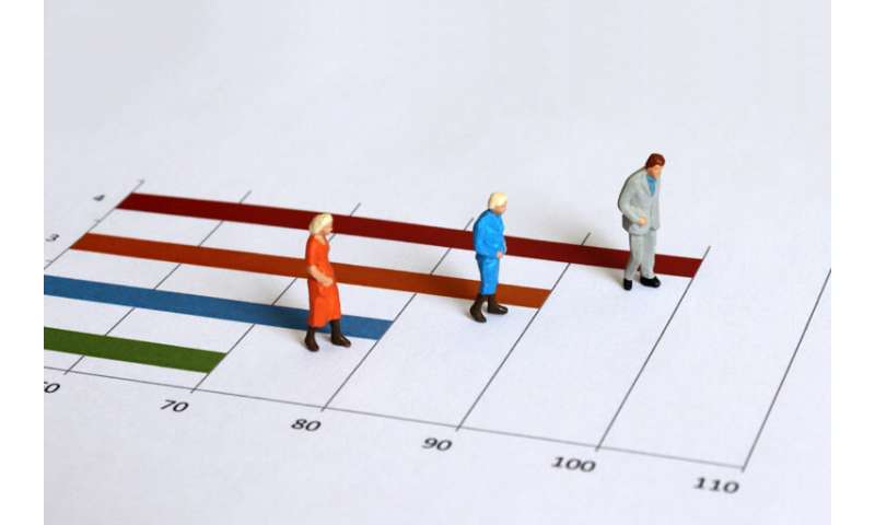 Significant disparities in U.S. life expectancy found at census-tract level