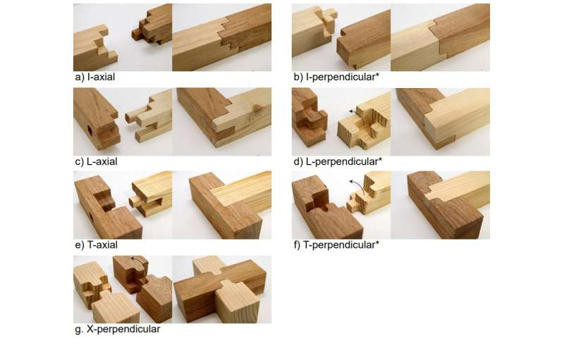 Simple software creates complex wooden joints