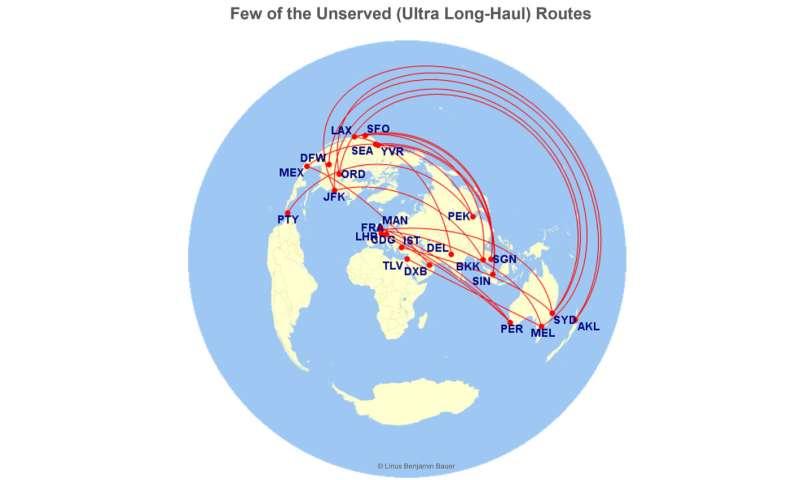 Ultra Long-Haul: An Emerging Business Model in the Post-COVID-19 Era