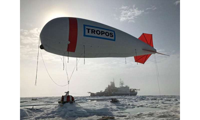 "Unique view into the ""new Arctic"": international MOSAiC expedition successfully completed"