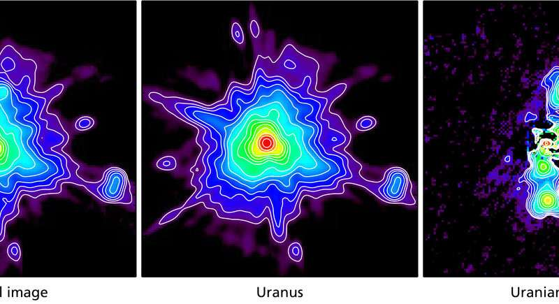 Uranian moons in new light 2-uranianmoons